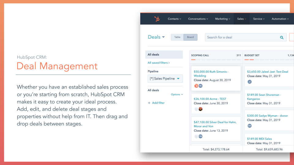 HubSpot CRM Deal Management. HubSpot CRM Deal management tool, description on left online screenshot on right