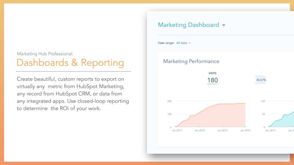 HubSpot Marketing Hub Dashboards and Reporting. dashboard & reporting feature, description on left online screenshot on right