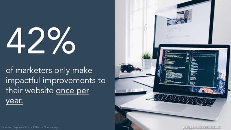 Impactful website improvements