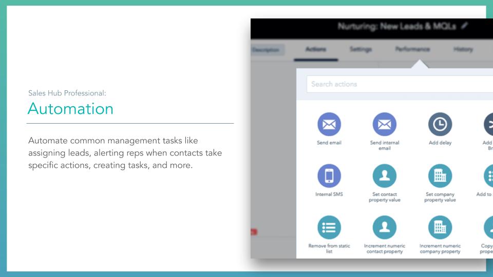 Sales Hub Automation. HubSpot sales hub automation tool, description on left online screenshot on right