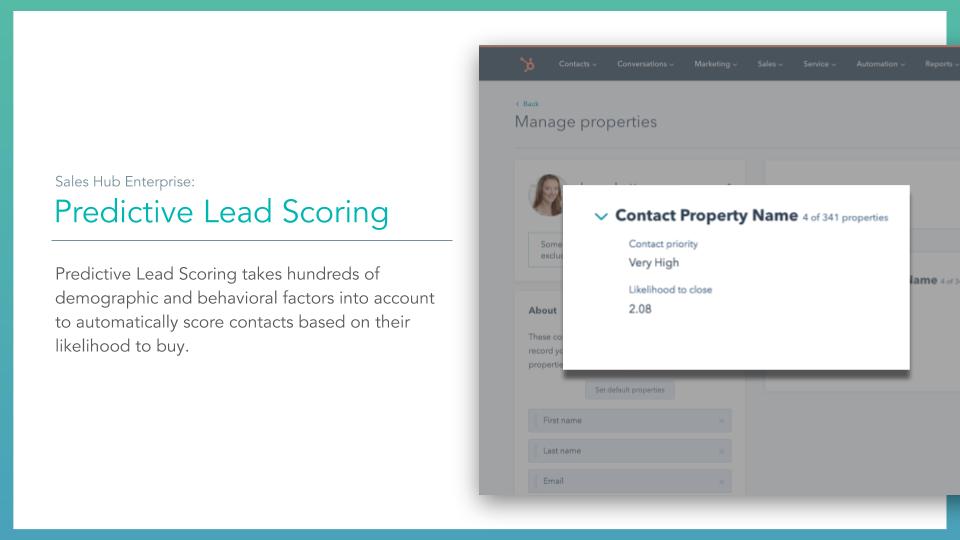 Sales Hub Predictive Lead Scoring. HubSpot sales hub predictive lead scoring feature, description on left online screenshot on right