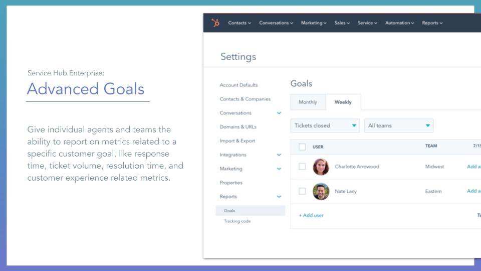Service Hub Advanced Goals. HubSpot service hub advanced goals feature, description on left online screenshot on right