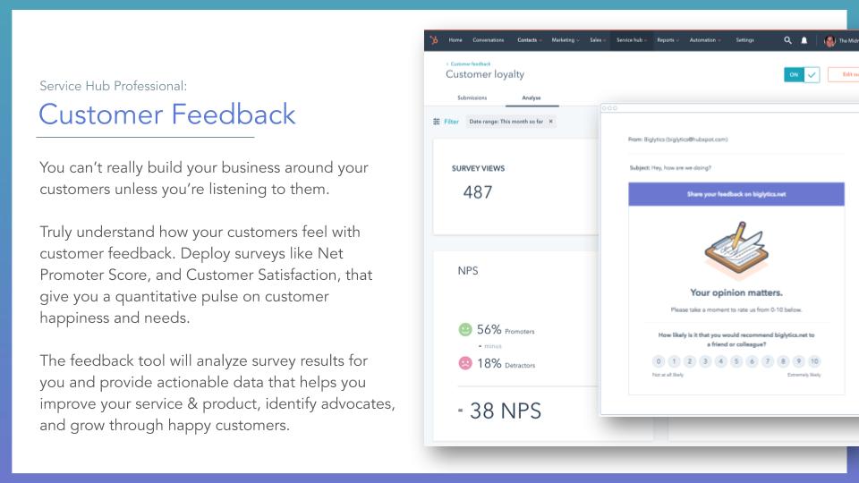 Service Hub Customer feedback. HubSpot service hub customer feedback feature, description on left online screenshot on right