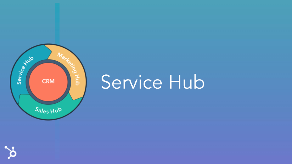 Service Hub Header. Teal screen with Service Hub Title and HubSpot multicolour Flywheel