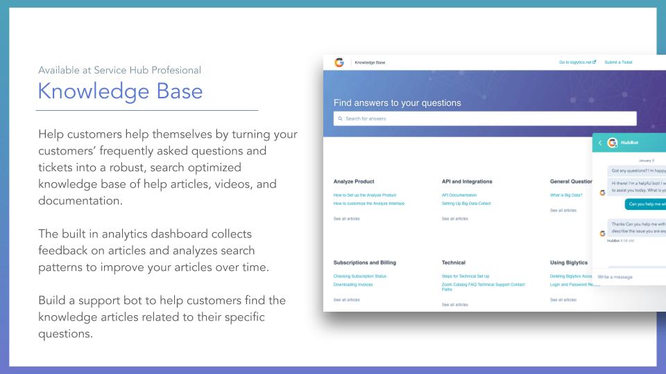 Service Hub Knowledge base. HubSpot service hub knowledge base, description on left online screenshot on right