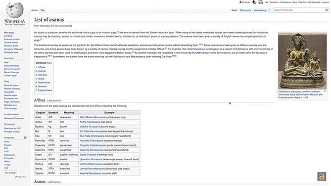 Topics In Wikipedia Yoga