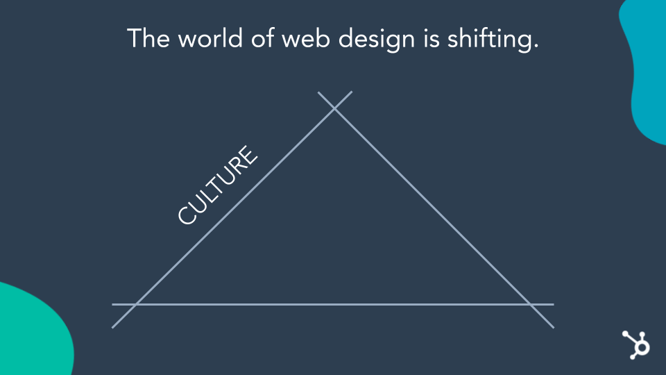 Culture is the WHY, why do you have a website