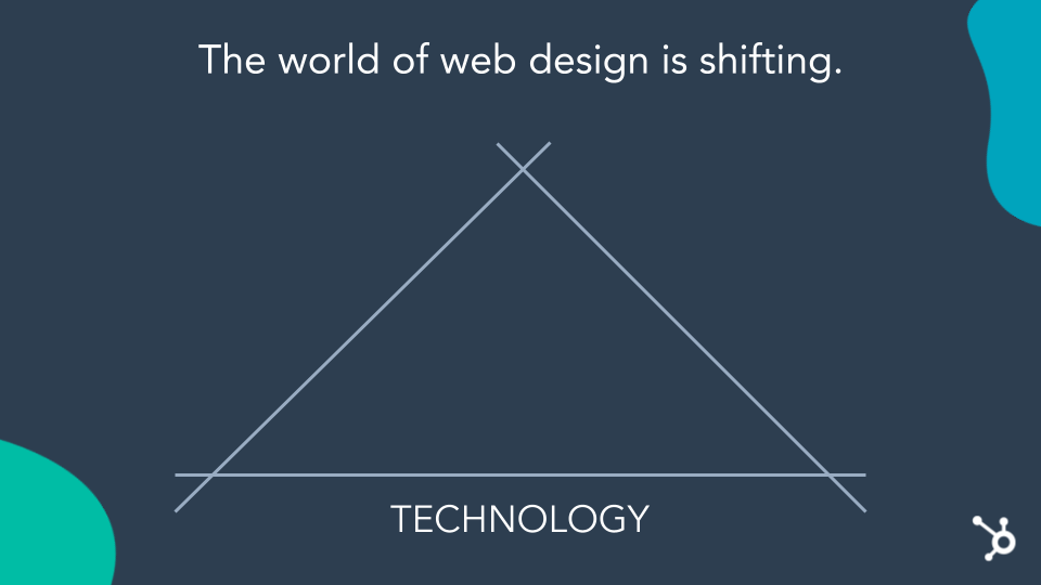 Technology is the WHAT, Technology shift, your content management system, CMS