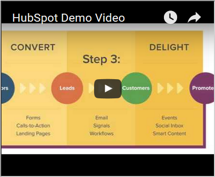 Hubspot Demo Video