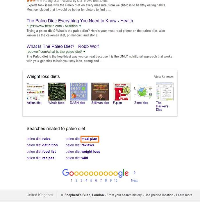 google related search keywords
