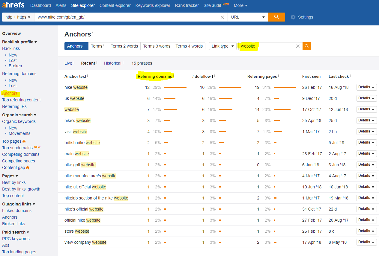 ahrefs-example-local-seo